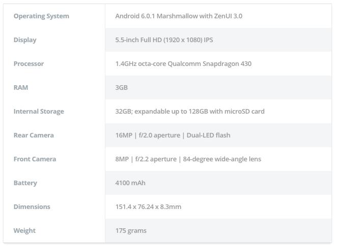 www.trikhidup.com, sumber dari: http://www.androidauthority.com/asus-zenfone-3-max-zc553kl-review-742803/
